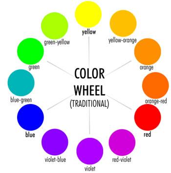 nj art color_wheel_traditional